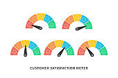 Customer satisfaction meter with different emotions flat vector illustration