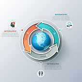 Modern infographic design layout with 3 lettered arrows twisting around planet, icons and text boxes