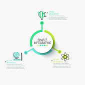Simple infographic design template. Central circular element connected with three multicolored pictograms and text boxes.