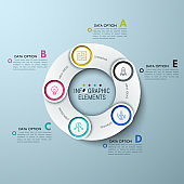 Circular chart with 5 white overlapping elements, thin line icons and lettered text boxes.