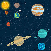 Solar system vector design illustration