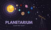 Planetarium flat banner vector template