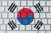 South Korean flag and computer keyboard in the background. South Korea flag