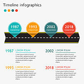 Timeline infographics template with arrow from asphalt road and map pointers. Vector illustration.