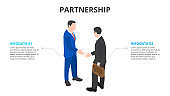 Isometric two businessmen shake hands and make a deal. Partnership concept