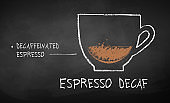 Vector chalk drawn sketch of Espresso Decaf