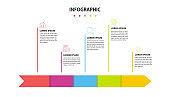infographic information 5 step, timeline