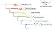 infographic element design 6 step, infochart planning