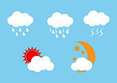 Set of weather icons season. vector illustration.