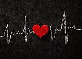 Heart rhythm and Heart on chalkboard