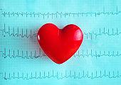 Heart and EKG