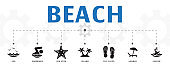 horizontal Beach banner concept template with simple icons. Contains such icons as sea, Swimmer, sea star and more