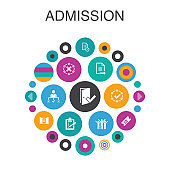 Admission Infographic circle concept. Smart UI elements Ticket, accepted, Open Enrollment, Application
