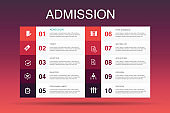 Admission Infographic 10 option template.Ticket, accepted, Open Enrollment, Application simple icons