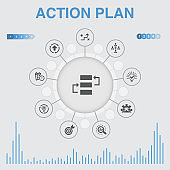 action plan  infographic with icons. Contains such icons as improvement, strategy, implementation, analysis