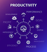 Productivity concept template. Modern design style. Contains such icons as performance, goal, system, process