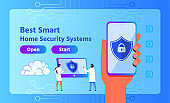 Webpage Offering Best Smart Home Security System