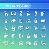 IOT & Smart Device Vector Icon Set.