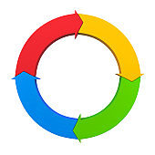 Circle Arrows Isolated