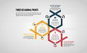Three Hexagonal Front Infographic