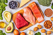 Ketogenic diet concept. Balanced low carb, high good fat
