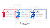 three steps business infographics presentation template