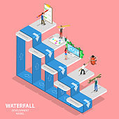 Flat isometric vector concept of waterfall methodology, software development.