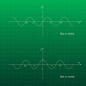 Quadratic function in the coordinate system. Line graph on the grid. Green blackboard.