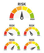 Set risk speedometer icon or sign of different colors with black arrow. Vector illustration.