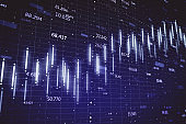 Finance and invest forex wallpaper
