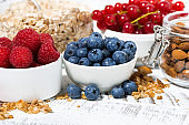 fresh blueberries, raspberries and breakfast products on white table, closeup