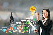 Management and idea concept