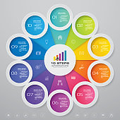 Modern 10 steps cycle chart infographics elements. EPS 10.