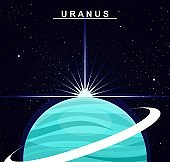 Image of the planet Uranus. The seventh planet of the solar system. Science and education.