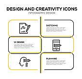 DESIGN AND CREATIVITY ICON SET
