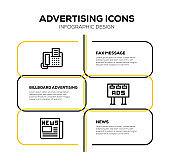 ADVERTISING ICON SET