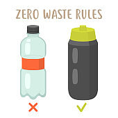 Zero waste rules - plastic bottle vs reusable bottle