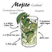 Vector illustration of alcoholic cocktail Mojito sketch