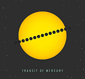 Transit of Mercury. Vector illustration