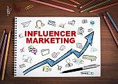 Influencer marketing, Business Concept