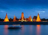 Wat Chaiwatthanaram of Ayutthaya Province