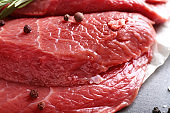 Fresh raw meat with spices, closeup