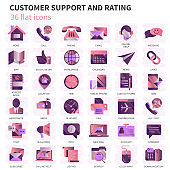 Customer support and contact us outline icon set. Flat vector illustration