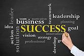 Success Concepts on Blackboard Background