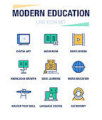 MODERN EDUCATION LINE ICON SET