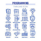 PROGRAMMING LINE ICON SET