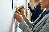 Female entrepreneur writing on sticker
