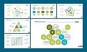 Marketing process and line charts