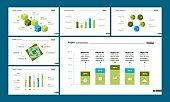 Management process, bar and percentage charts