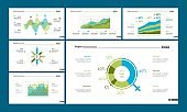 Business analysis process, area and pie charts